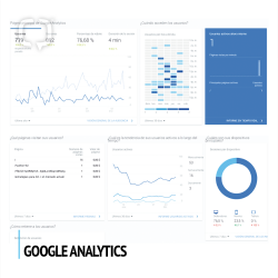 Comunica Digital Google Analytics
